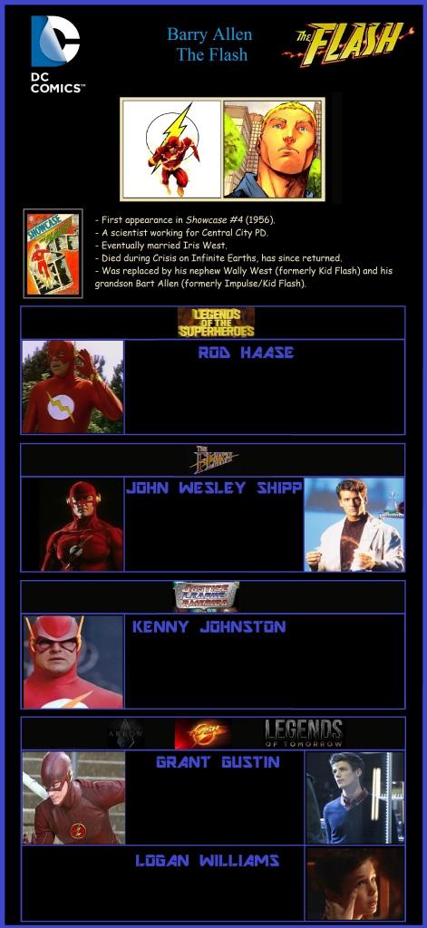 Barry Allen [2]